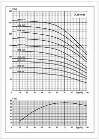 ЭЦВ 10-65-325(нрк)/(нро)