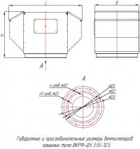 Вентилятор дымоудаления ВКРФ ДУ